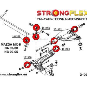 Mazda MX-5 NA front suspension polyurethane bushings