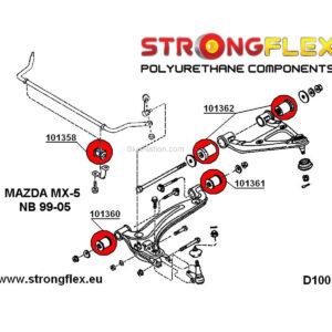 Mazda MX-5 NB front suspension polyurethane bushings